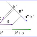 Проекция Векторов